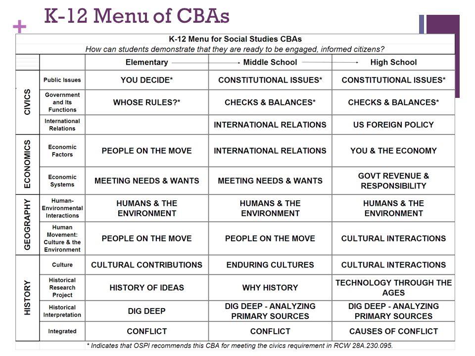+ K-12 Menu of CBAs