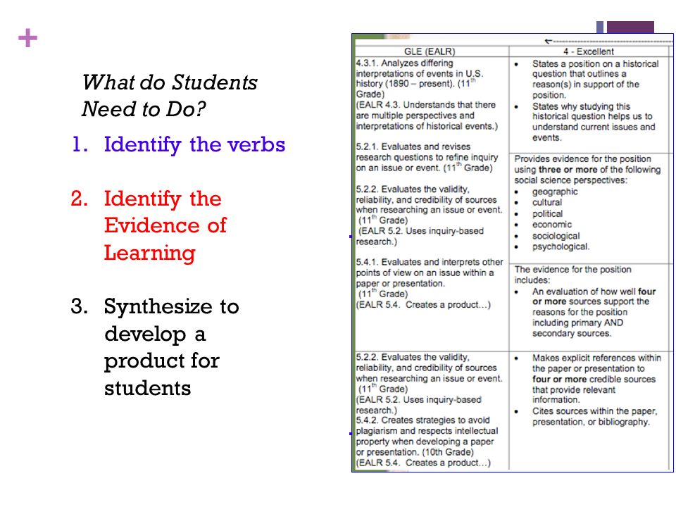 + What do Students Need to Do? 1.Identify the verbs 2. Identify the Evidence of Learning 3.Synthesize to develop a product for students