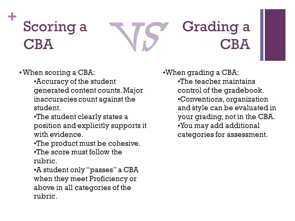 + Grading a CBA When scoring a CBA: Accuracy of the student generated content counts. Major inaccuracies count against the student. The student clearl