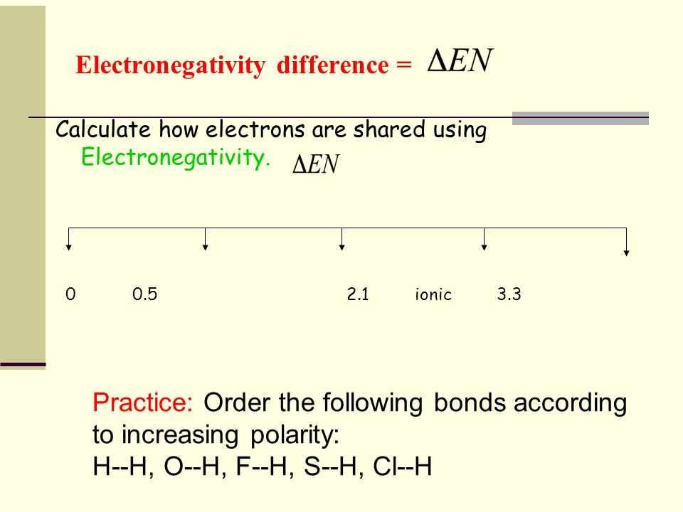 Electronegativity difference = Calculate how electrons are shared using Electronegativity. 0 0.5 2.1 ionic 3.3 Practice: Order the following bonds acc