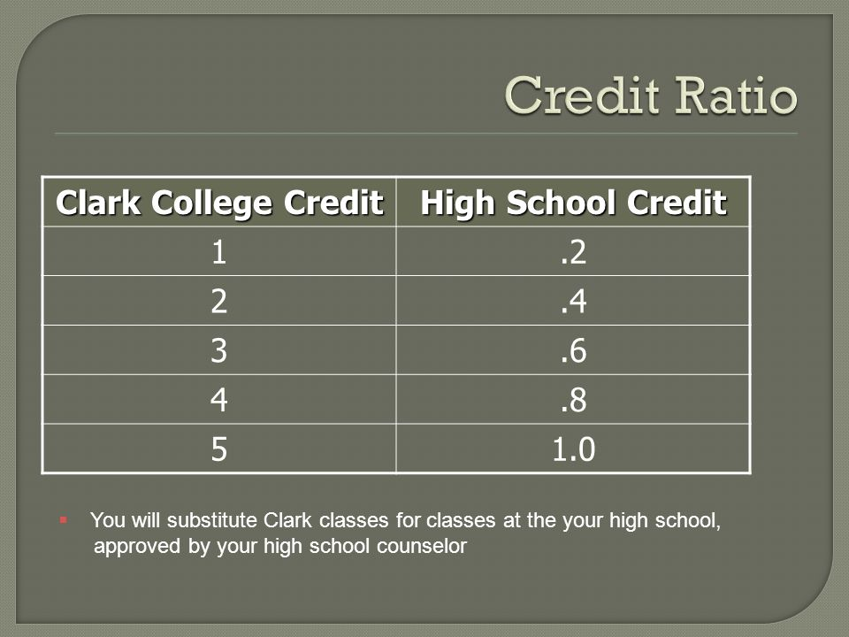 Clark College Credit High School Credit 1.2 2.4 3.6 4.8 51.0 You will substitute Clark classes for classes at the your high school, approved by your high school counselor