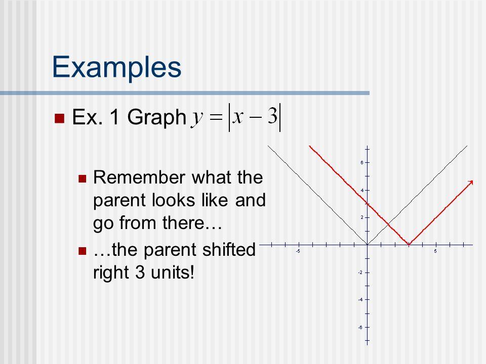 Examples Ex.