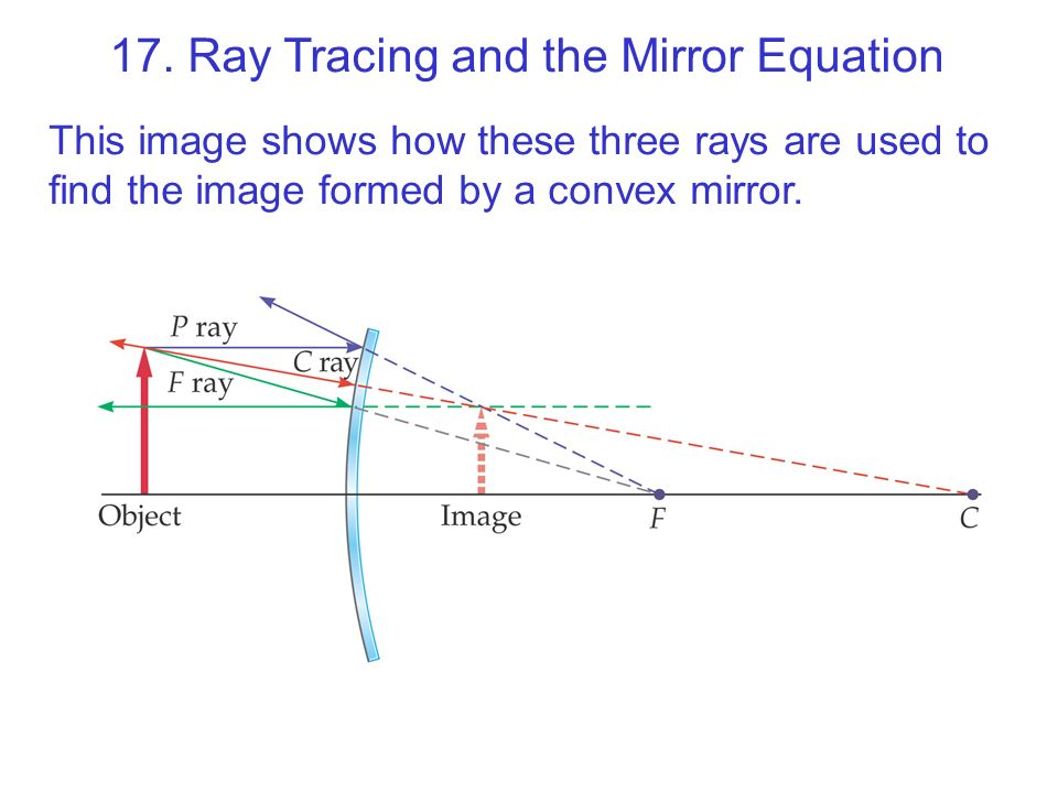 17. Ray Tracing and the Mirror Equation This image shows how these three rays are used to find the image formed by a convex mirror.