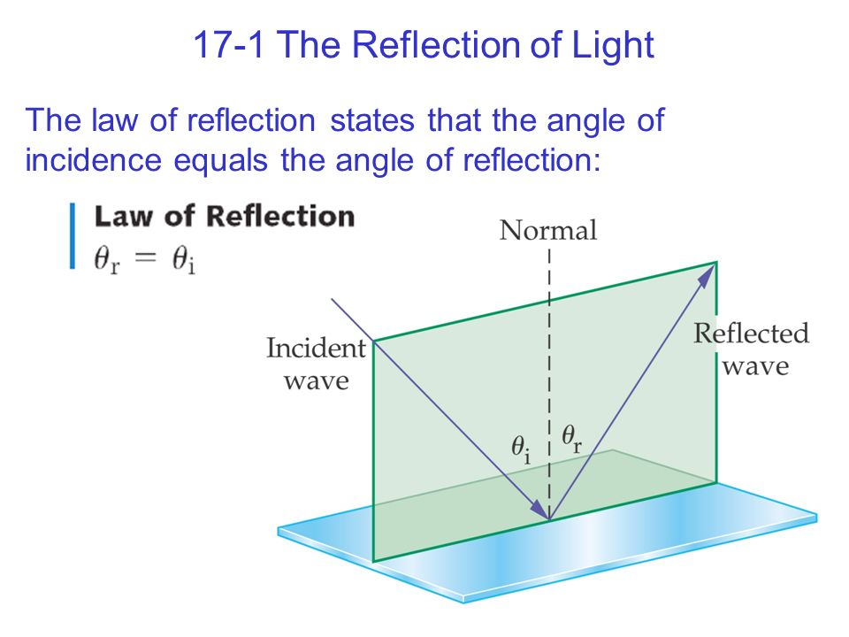 17-1 The Reflection of Light Reflection from a smooth surface is called specular reflection, in which parallel light rays are reflected in parallel.