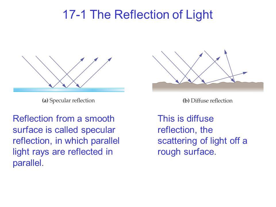 17. Spherical Mirrors