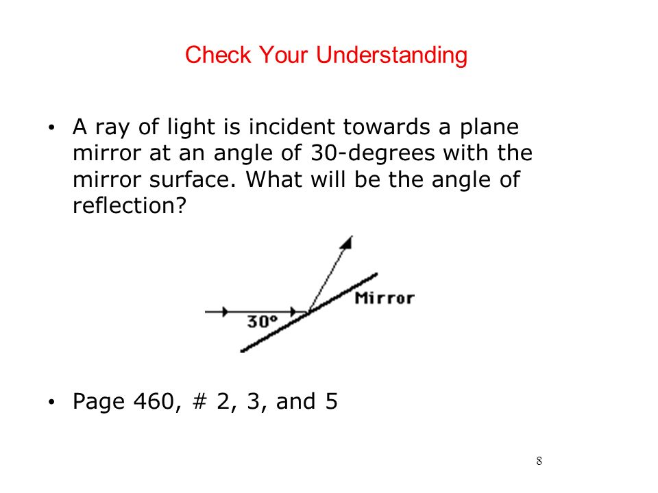 8 Check Your Understanding A ray of light is incident towards a plane mirror at an angle of 30-degrees with the mirror surface. What will be the angle