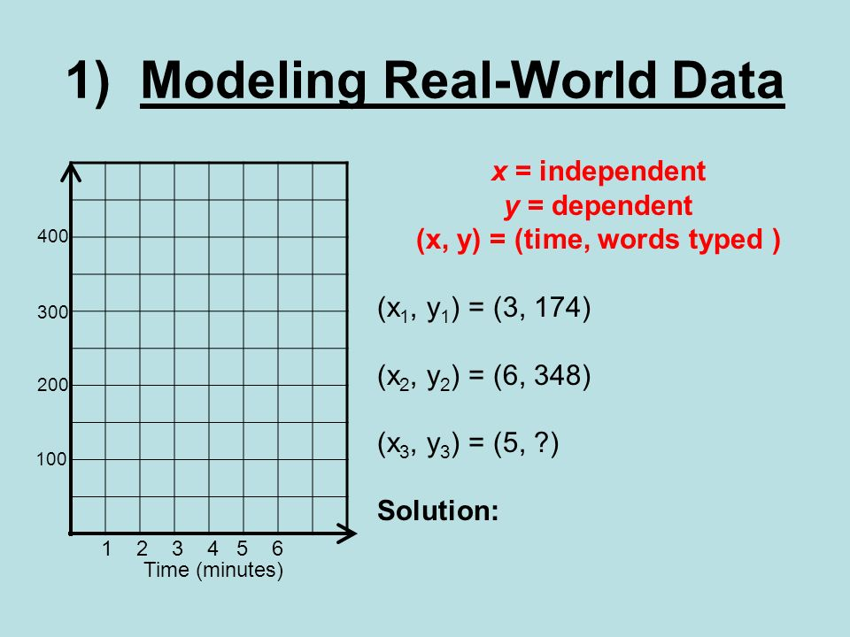 x = independent y = dependent (x, y) = (time, words typed ) (x 1, y 1 ) = (3, 174) (x 2, y 2 ) = (6, 348) (x 3, y 3 ) = (5, ) Solution: Time (minutes) 1 2 3 4 5 6 100 200 300 400