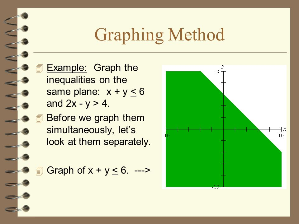3.3: Graphing and Solving Systems of Linear Inequalities Intro: Systems of inequalities are similar to systems of equations. A solution is still an or