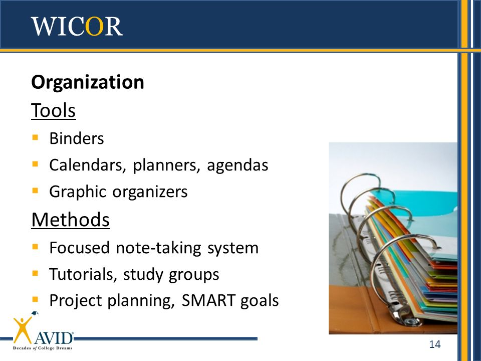 14 Tools Binders Calendars, planners, agendas Graphic organizers Methods Focused note-taking system Tutorials, study groups Project planning, SMART goals WICOR Organization