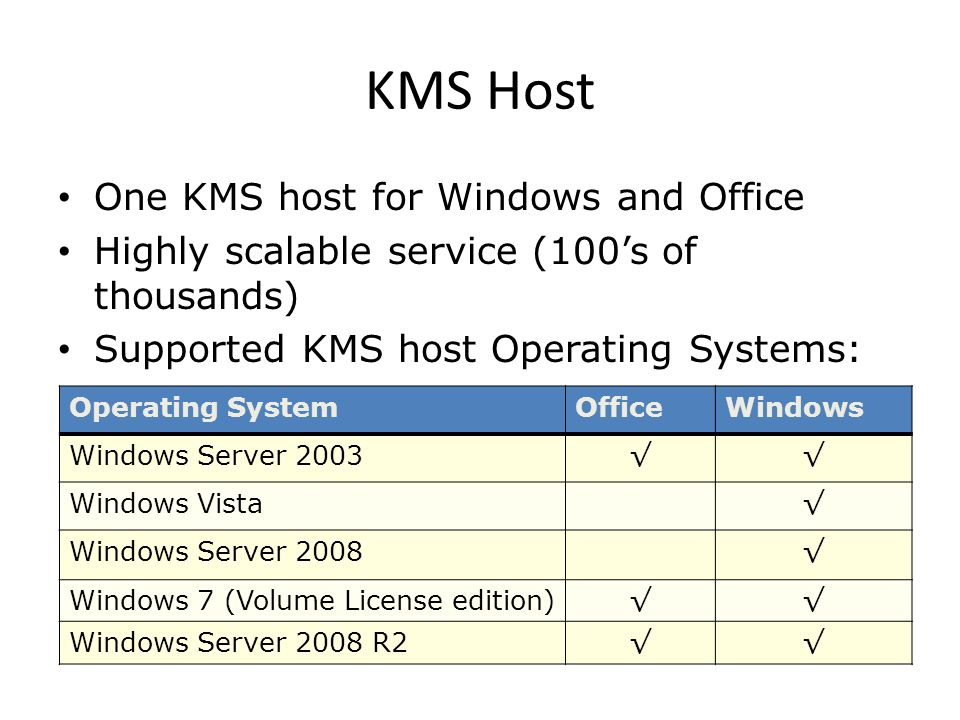 KMS Host One KMS host for Windows and Office Highly scalable service (100s of thousands) Supported KMS host Operating Systems: Operating SystemOfficeW