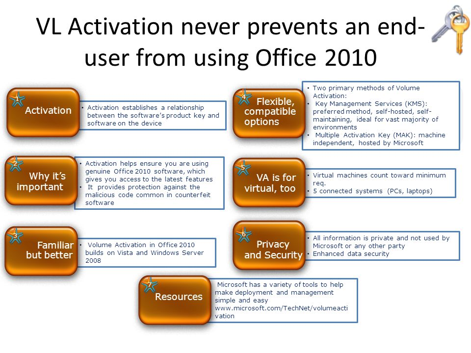 Additional Technical Resources Office Activation Springboard Site http://technet.microsoft.com/en-us/office/ee691939.aspx IPSEC Server Isolation to protect KMS Hosts: http://technet.microsoft.com/en-us/library/cc723923.aspx Reference Guide for slmgr, registry, GPO, Event Log, WMI, Error Codes, etc..