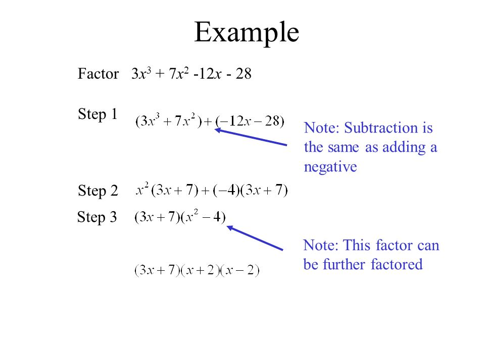 Example Factor 3x 3 + 7x 2 -12x - 28 Step 1 Note: Subtraction is the same as adding a negative Step 2 Step 3 Note: This factor can be further factored