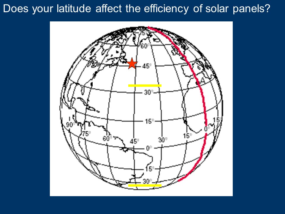 Does your latitude affect the efficiency of solar panels?