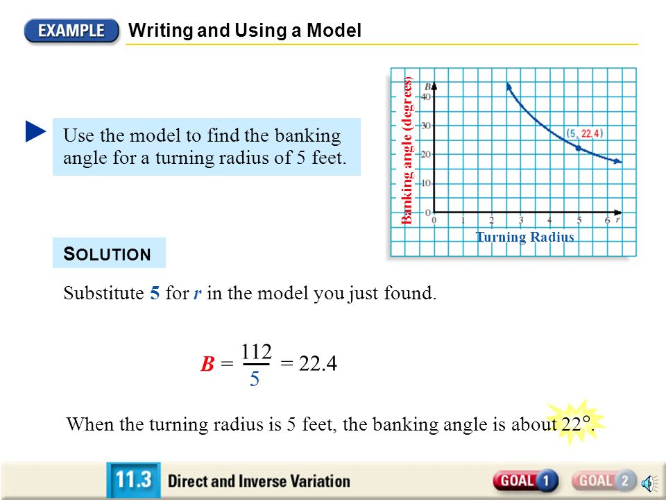 Writing and Using a Model From the graph, you can see that B = 32 ° when r = 3.5 feet. B =B = k r 32 = k 3.5 112 = k S OLUTION Turning Radius Banking