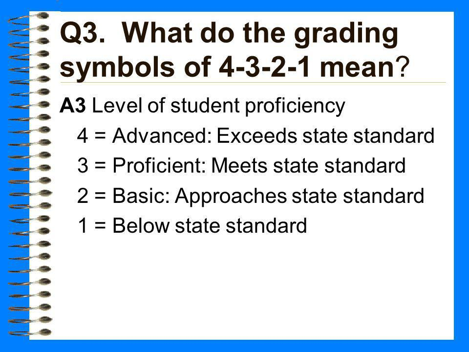 Q3. What do the grading symbols of 4-3-2-1 mean? A3 Level of student proficiency 4 = Advanced: Exceeds state standard 3 = Proficient: Meets state stan