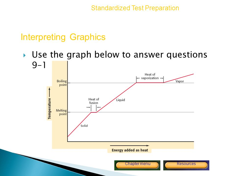 Copyright © by Holt, Rinehart and Winston. All rights reserved. ResourcesChapter menu Use the graph below to answer questions 9–12. Standardized Test