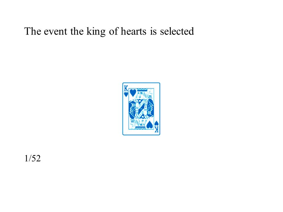 The event the king of hearts is selected 1/52