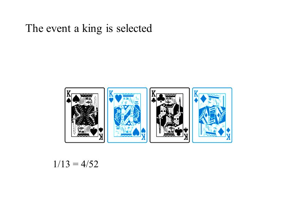 The event a king is selected 1/13 = 4/52