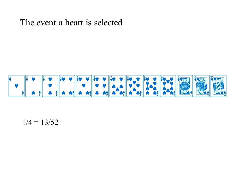 The event a heart is selected 1/4 = 13/52