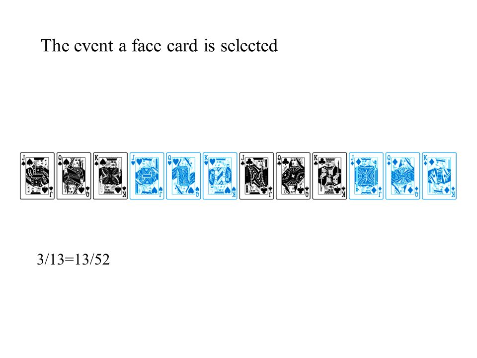 The event a face card is selected 3/13=13/52