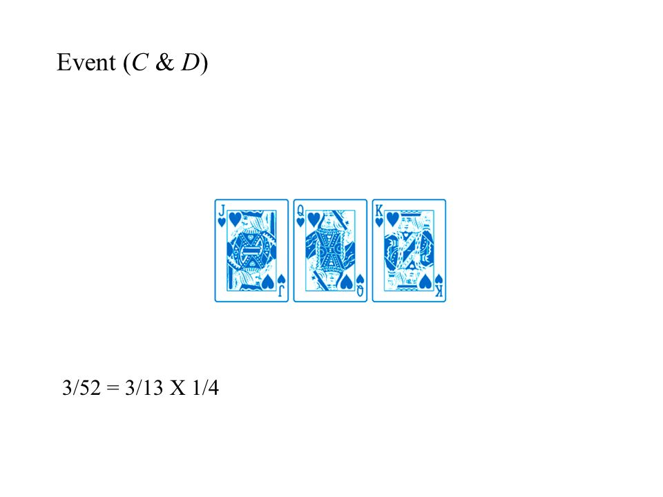 Event (C & D) 3/52 = 3/13 X 1/4
