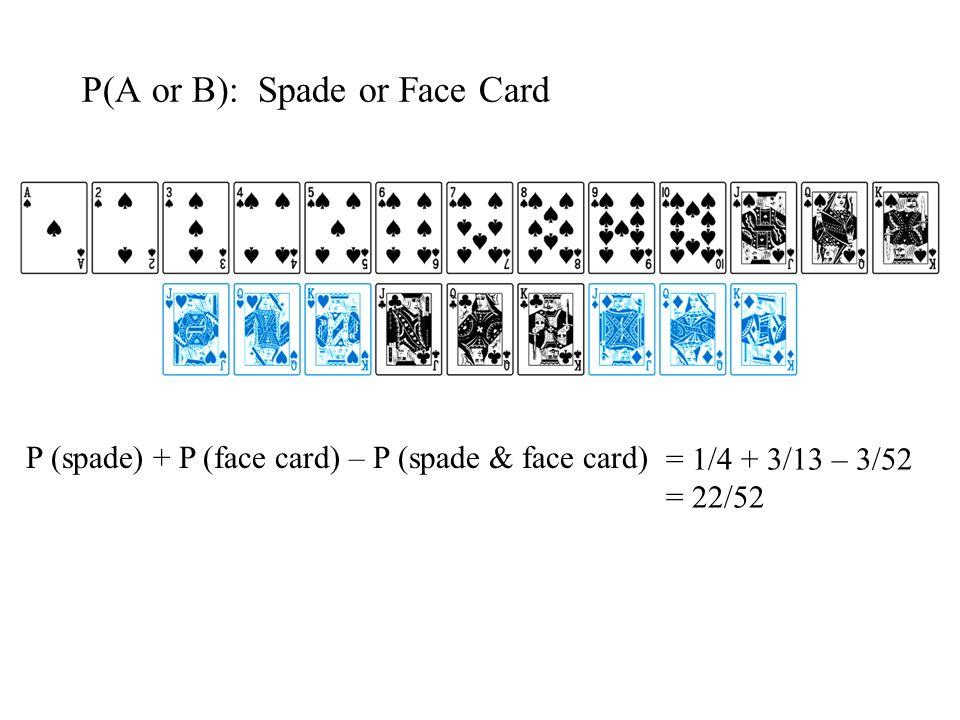 P(A or B): Spade or Face Card P (spade) + P (face card) – P (spade & face card) = 1/4 + 3/13 – 3/52 = 22/52