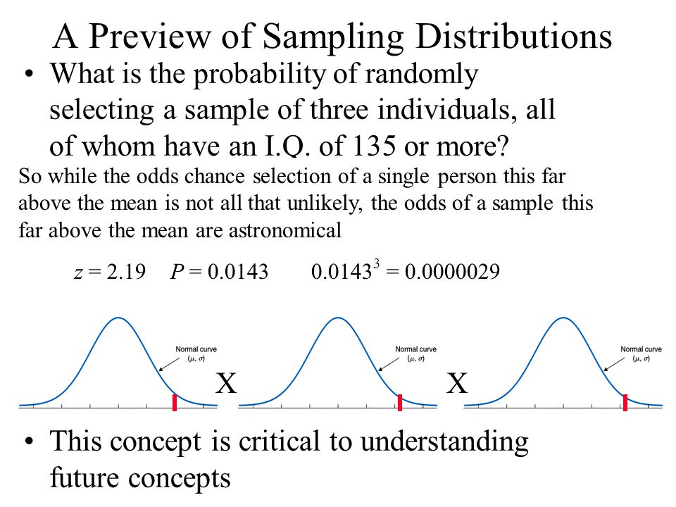 A Preview of Sampling Distributions XX What is the probability of randomly selecting a sample of three individuals, all of whom have an I.Q. of 135 or
