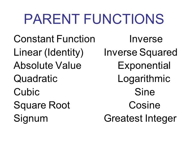 PARENT FUNCTIONS Constant Function Inverse Linear (Identity)Inverse Squared Absolute Value Exponential Quadratic Logarithmic Cubic Sine Square Root Co