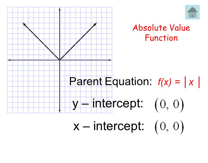 Absolute Value Function Parent Equation: f(x) = x x – intercept: y – intercept: