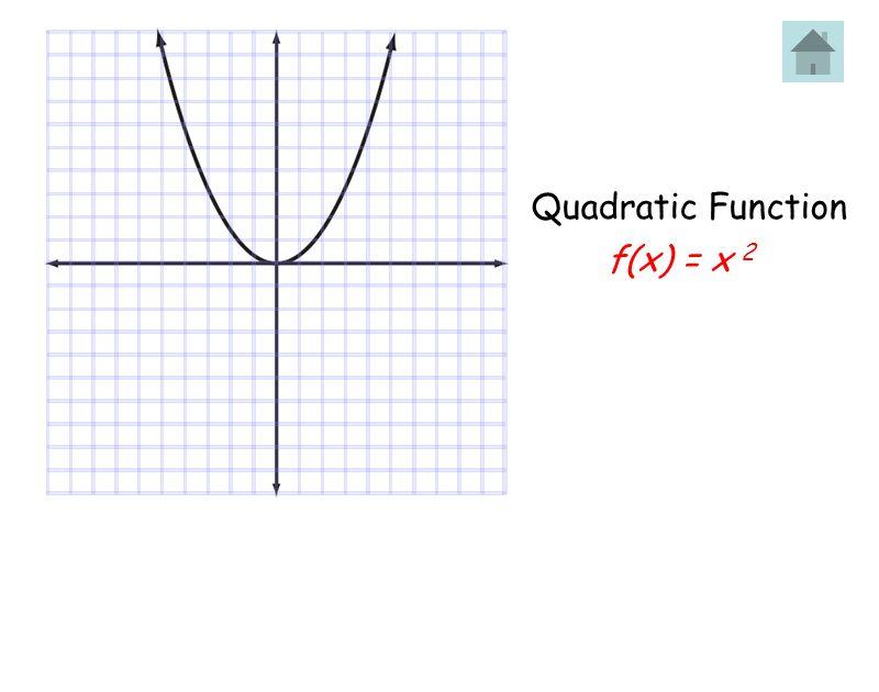 f(x) = x 2 Quadratic Function