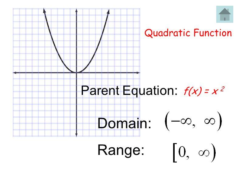 f(x) = x 2 Quadratic Function Domain: Range: Parent Equation: