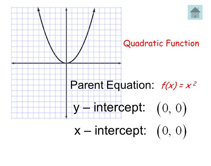 Quadratic Function Parent Equation: x – intercept: y – intercept: f(x) = x 2