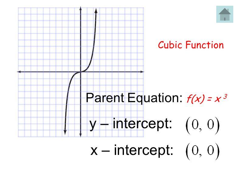 Cubic Function f(x) = x 3 Parent Equation: x – intercept: y – intercept:
