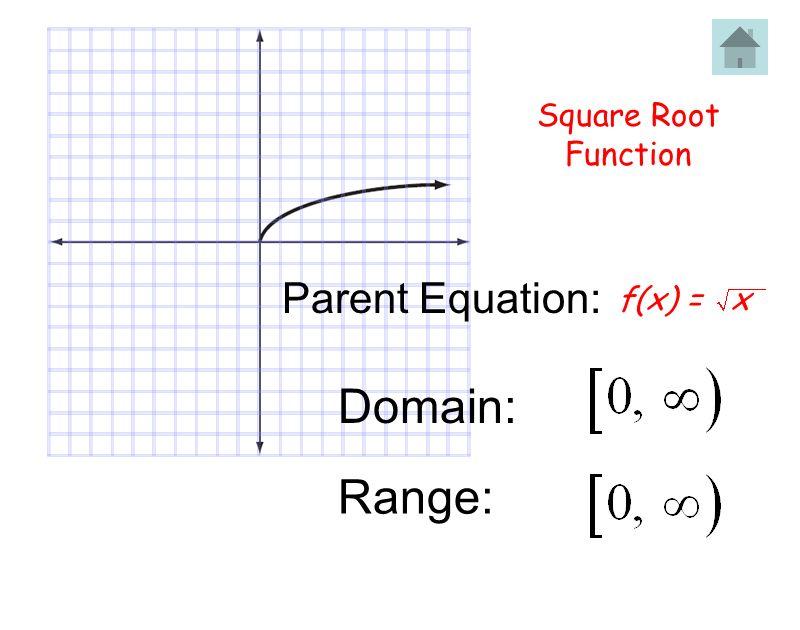 f(x) = x Square Root Function Domain: Range: Parent Equation: