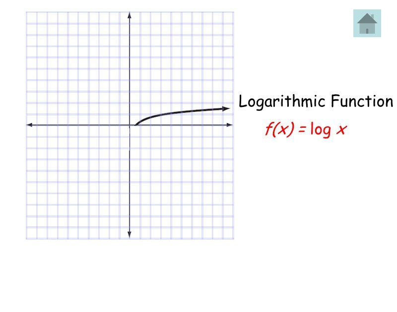 f(x) = log x Logarithmic Function