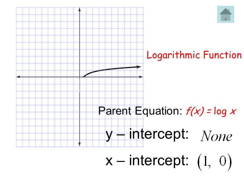 f(x) = log x Logarithmic Function x – intercept: y – intercept: Parent Equation: