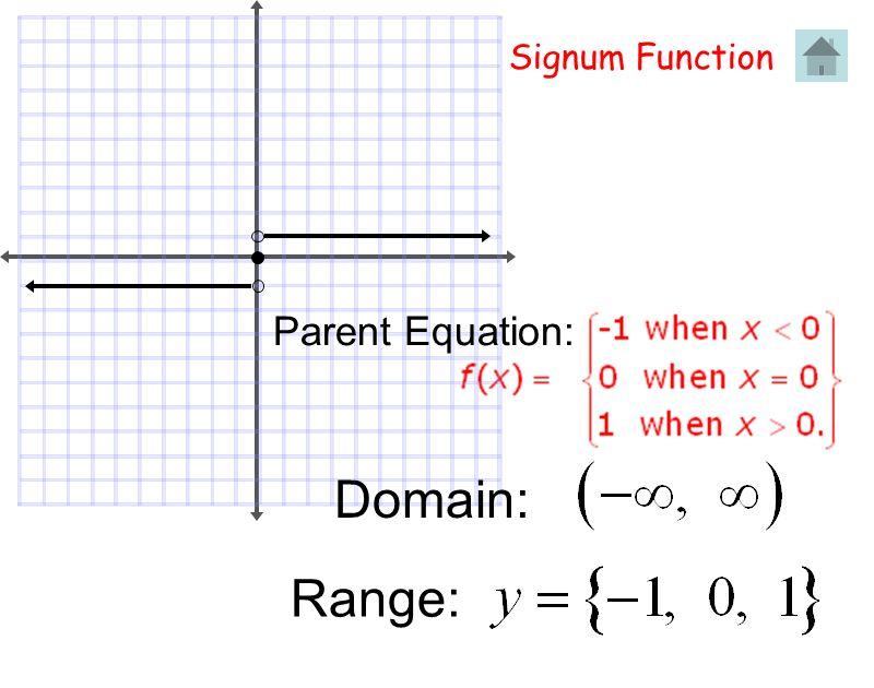 Domain: Range: Parent Equation: