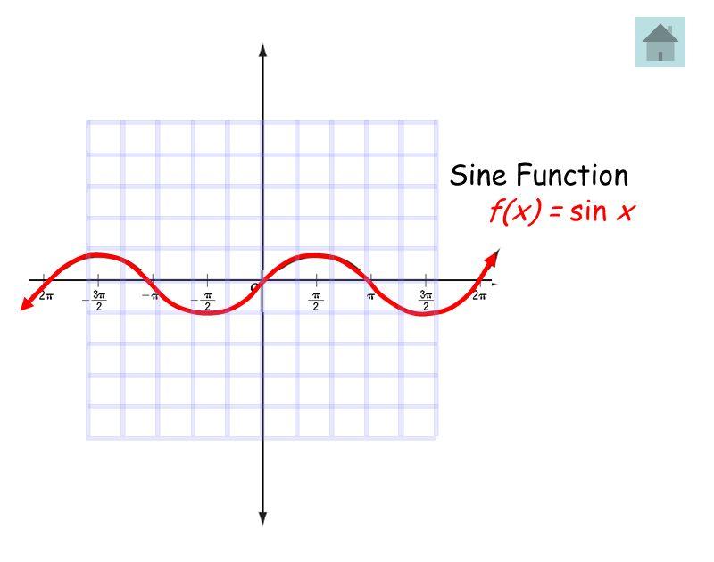 Sine Function f(x) = sin x
