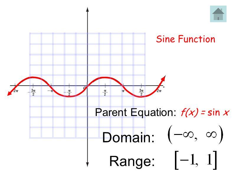 Sine Function f(x) = sin x Domain: Range: Parent Equation: