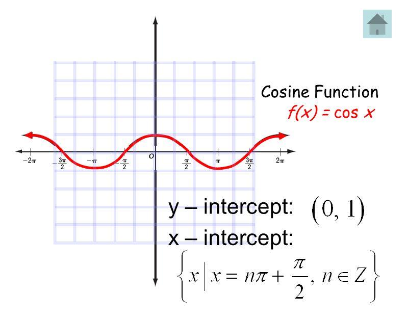 Cosine Function f(x) = cos x x – intercept: y – intercept: