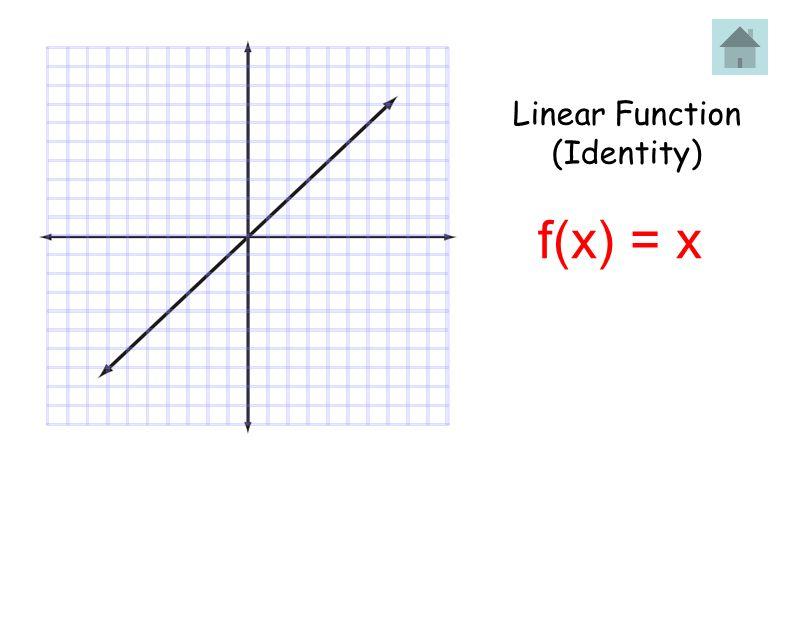 f(x) = 2 x Exponential Function Table: xy -20.25 0.5 01 12 24 Parent Equation: Graph Description: Backwards L Curves