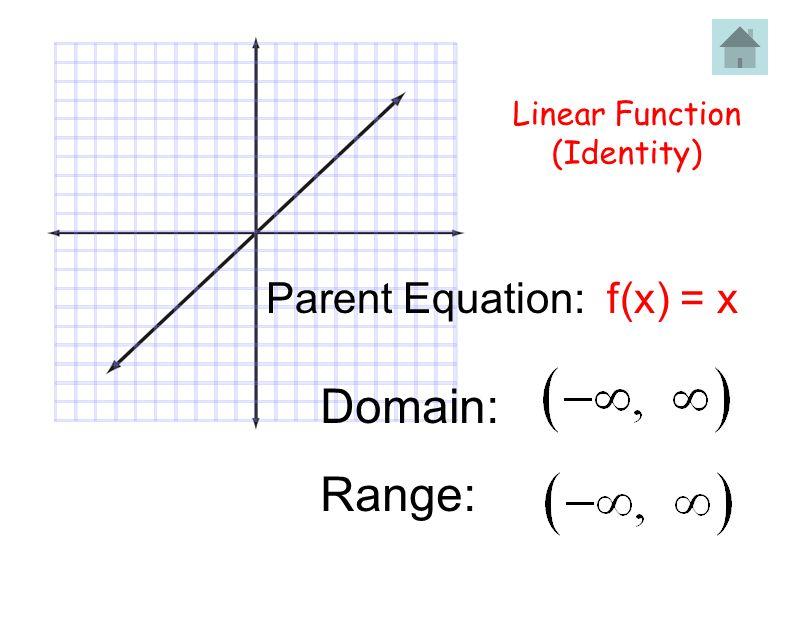 Linear Function (Identity) Domain: Range: Parent Equation: f(x) = x
