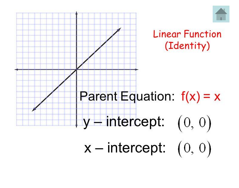 Linear Function (Identity) Parent Equation: f(x) = x x – intercept: y – intercept: