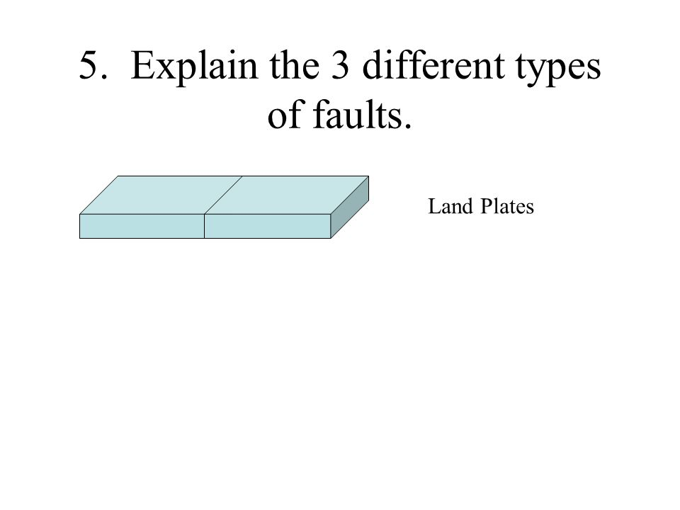 5. Explain the 3 different types of faults. Land Plates