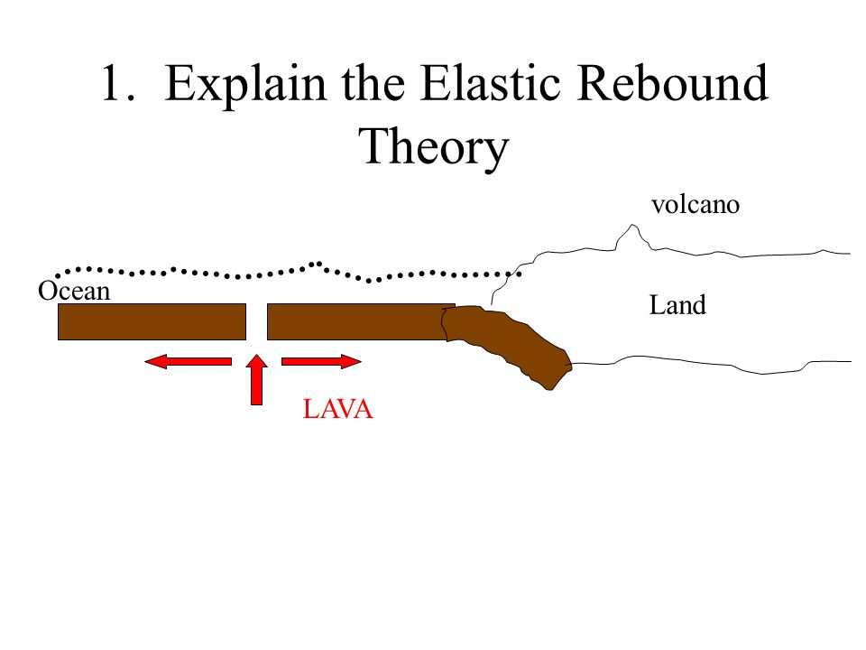 1. Explain the Elastic Rebound Theory Land Ocean LAVA volcano