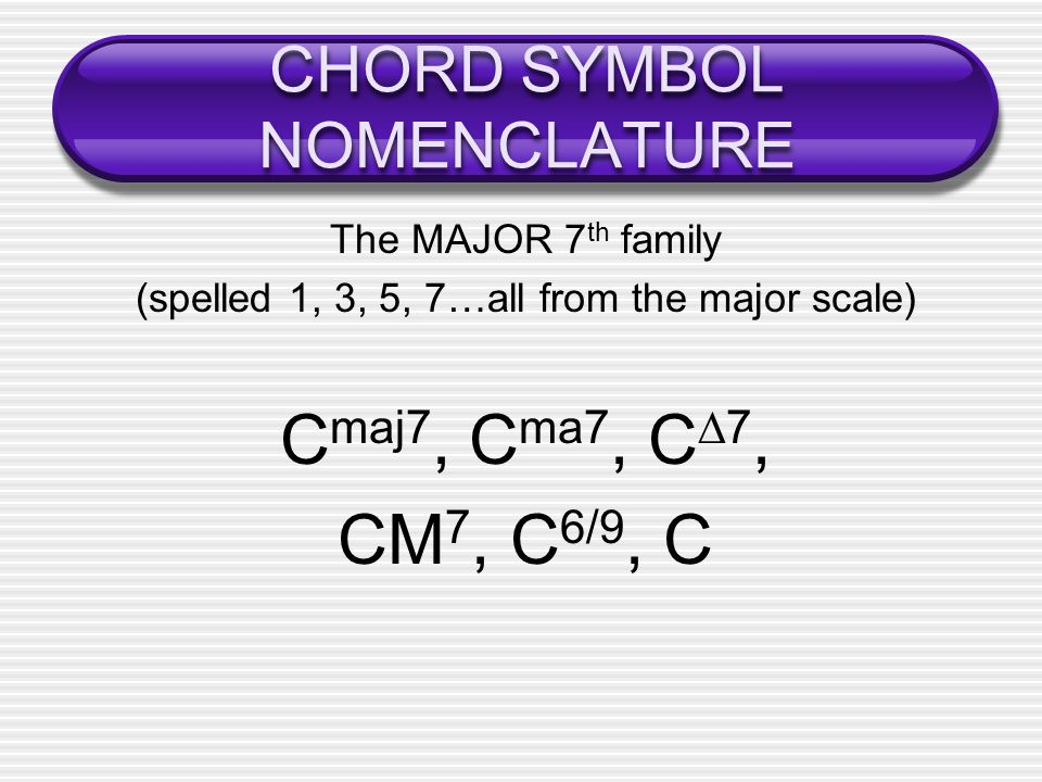 CHORD SYMBOL NOMENCLATURE The MAJOR 7 th family (spelled 1, 3, 5, 7…all from the major scale) C maj7, C ma7, C 7, CM 7, C 6/9, C