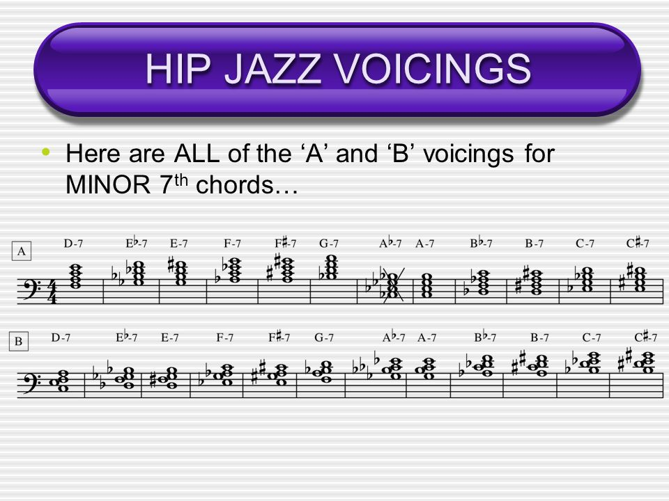 HIP JAZZ VOICINGS Here are ALL of the A and B voicings for MINOR 7 th chords…