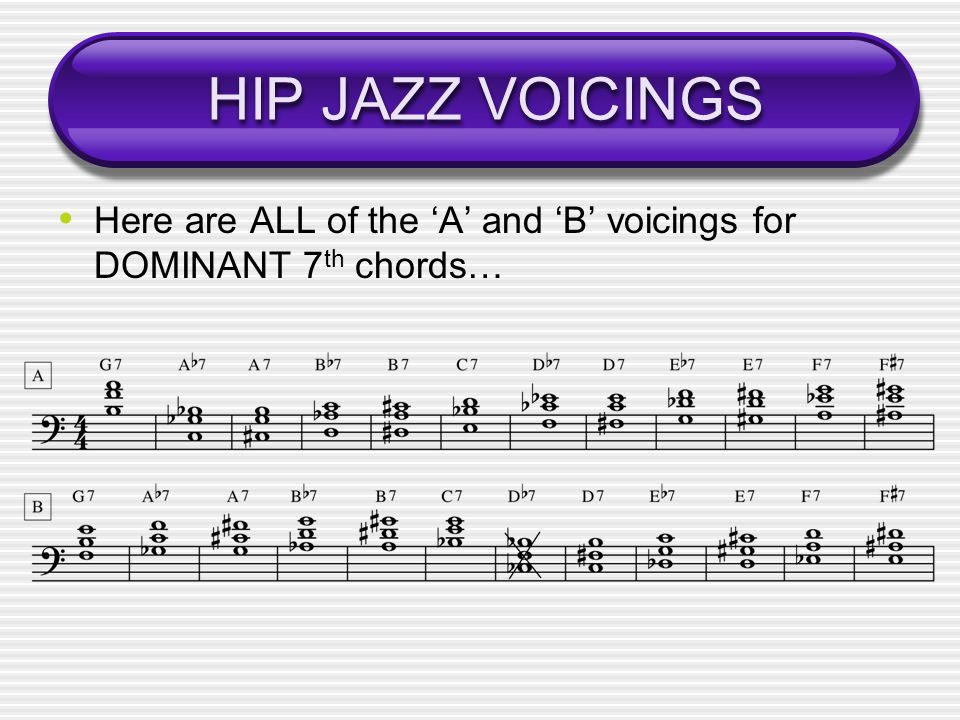 HIP JAZZ VOICINGS Here are ALL of the A and B voicings for DOMINANT 7 th chords…