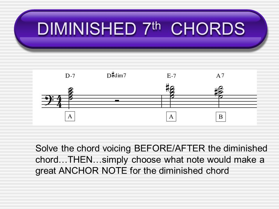 Solve the chord voicing BEFORE/AFTER the diminished chord…THEN…simply choose what note would make a great ANCHOR NOTE for the diminished chord