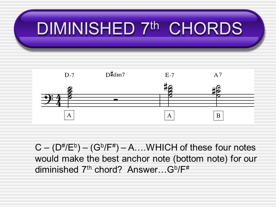 DIMINISHED 7 th CHORDS C – (D # /E b ) – (G b /F # ) – A….WHICH of these four notes would make the best anchor note (bottom note) for our diminished 7 th chord.